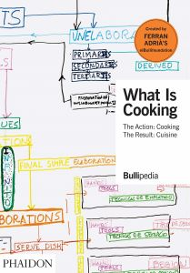 What Is Cooking by Ferran Adrià - Signed Edition